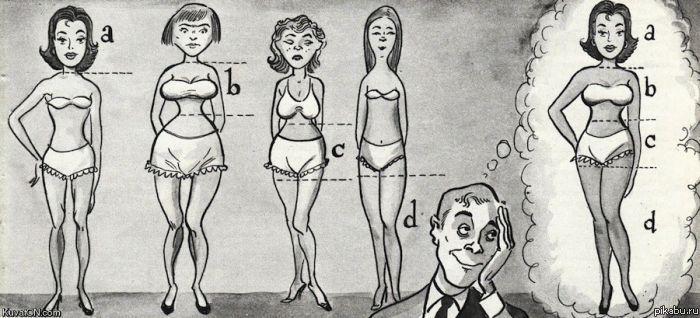 90-60-90 vücut ölçüleri